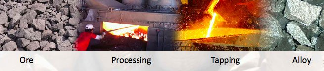 Manganese Alloy Process