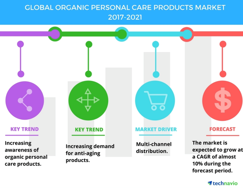 abundant produce care products market