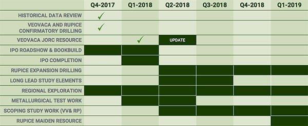 ADT-company-timeline.jpg