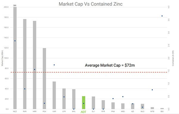 ADT-market-cap.jpg