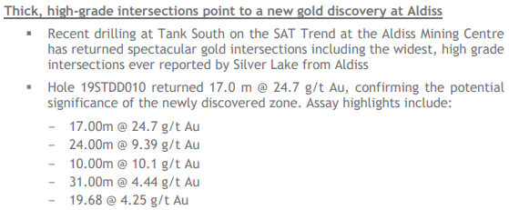 Aldiss reported its highest grade intersections ever.