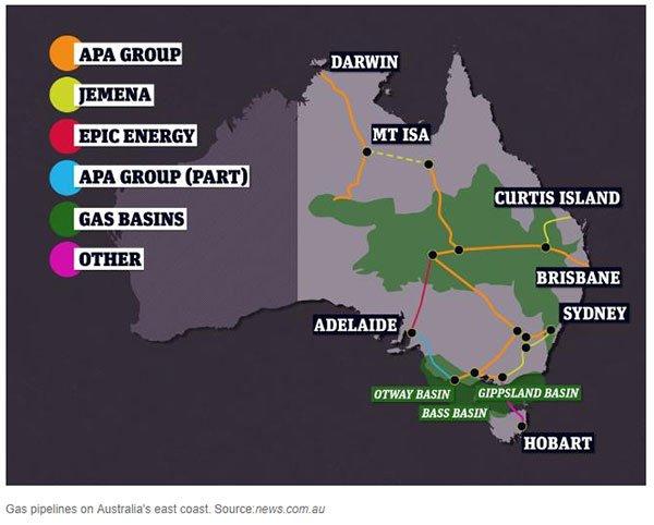 Australian gas pipelines