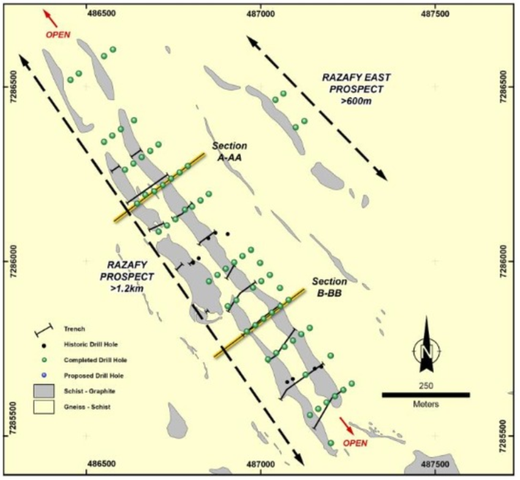 Razafy Area–Completed Drill Holes – sections A-AA and B-BB