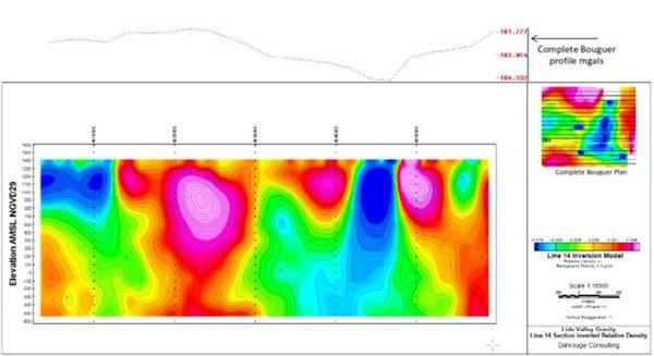 CAD-Lida-Valley-survey-map