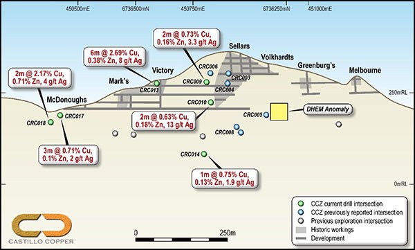 CCZ-cangai-copper-mine-cross-section.jpg