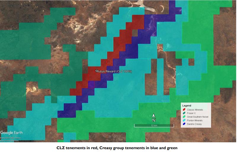 CLZ Classic Minerals