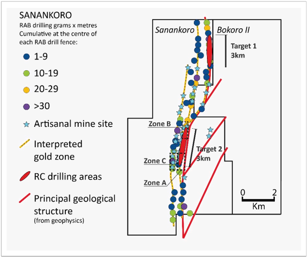 Sanankoro gold project