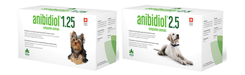 Anibidiol commercialisation and expansion