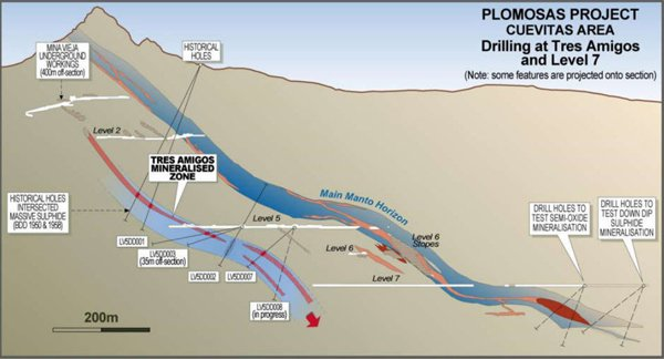 Graphic showing drilling at the Plomosas project