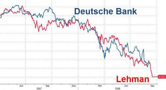 Deustsche Bank Lehman bank