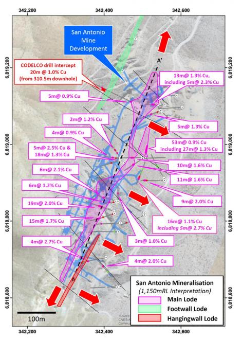 Significant drill intercepts at San Antonio