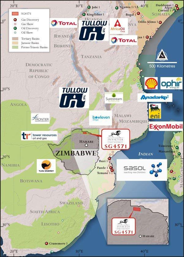 IHS Zimbabwe