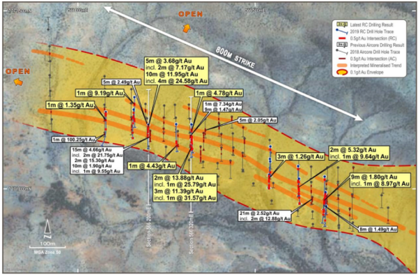 Kingsley Prospect at Livingstone North showing significant intercepts and mineralised trends