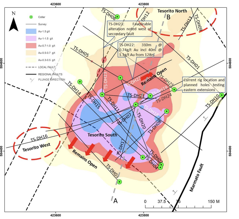 Tesorito plan view showing modelled gold envelopes and major controlling structures (faults). Drill trace labels in white are the subject of this release, drill trace labels in italics are planned holes.