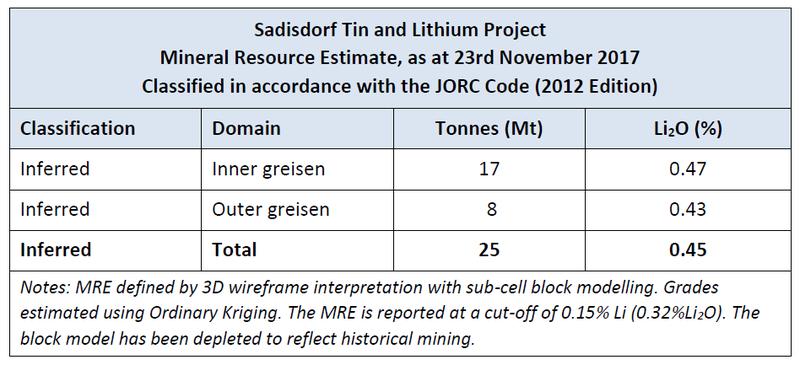 Sadisdorf lithium project