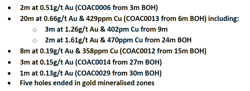 mag drilling results