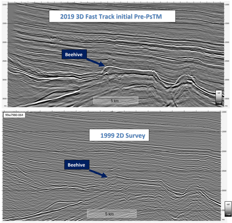 Improved clarity - 3D Seismic Survey imaging vs 1999 2D Seismic Survey imaging