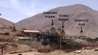 Minera Gold secures finance for Peruvian copper mill acquisition