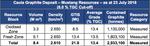 MUS caula graphite results.png