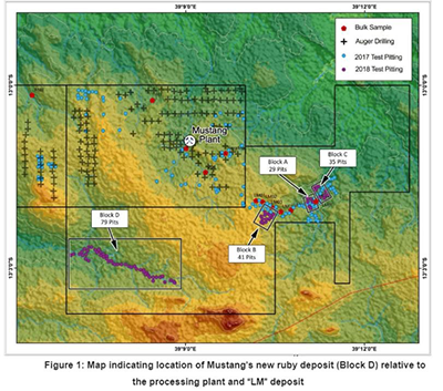 Mustang ruby deposit acquisition