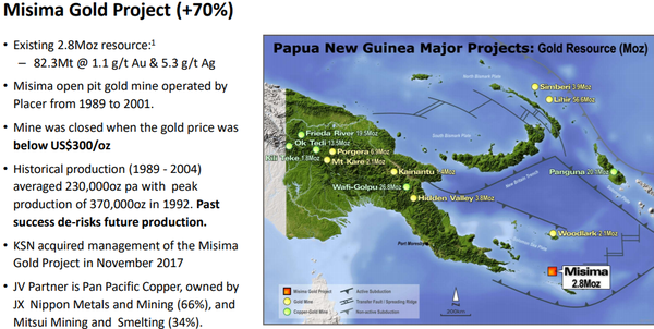 The Misima mineral resource estimate is 82.3Mt.
