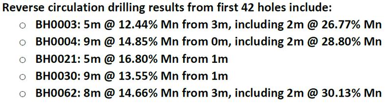 PM1 battery hub RC results