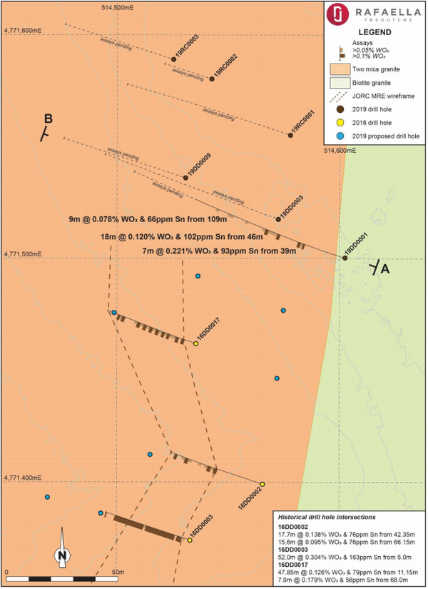 Plan view showing assay highlights of 19DD0001 and drilling status at the Santa Comba Project.