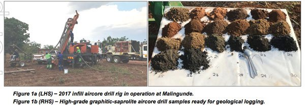 aircore drilling samples