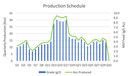 SWJ mining production schedule.png
