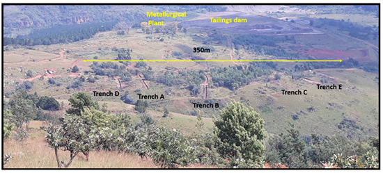 SWJ theta hill trench work.png