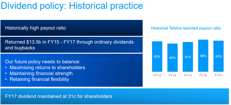 Telstra old dividend policy