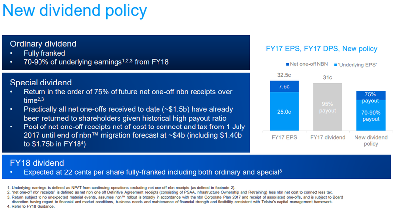 Telstra new dividend policy