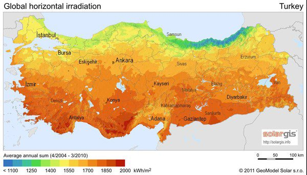 Solar patterns in Turkey