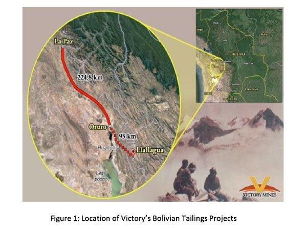 Bolivian tin tails