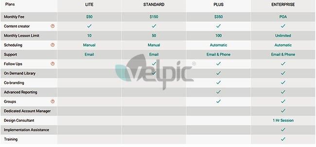 Velpic-pricing