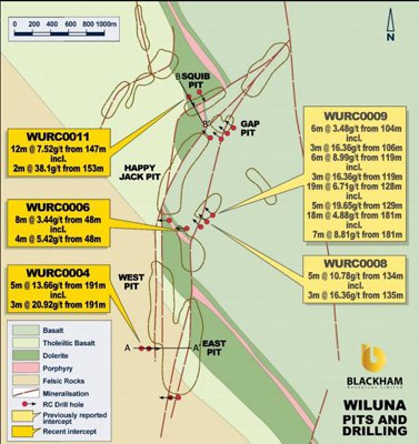 Extensions to the Wiluna pit