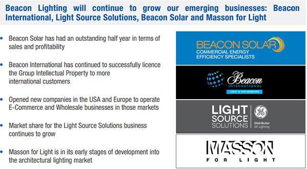 Beacon lighting umbrella companies