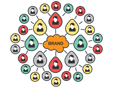 Brand image is everything in today's world