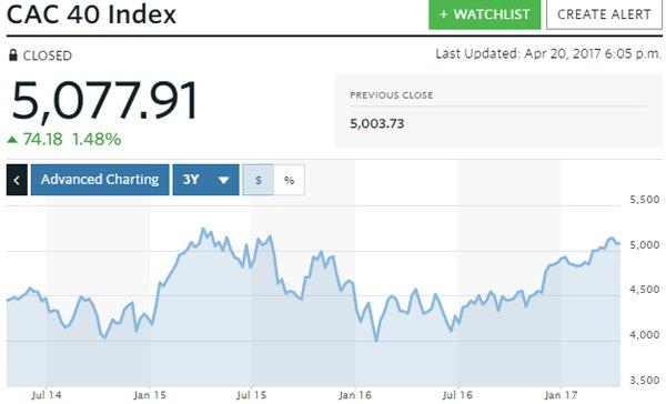 chart-2FF