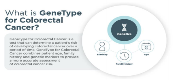 GTG has developed two groundbreaking new risk assessment tests to combat cancer.