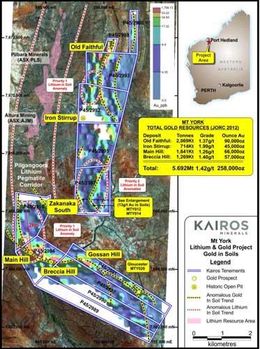 kairos-map