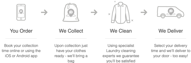 Bringing tech to your laundry: Laundromap readies to list