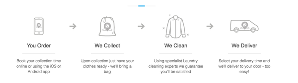 Clean clothes in a few clicks