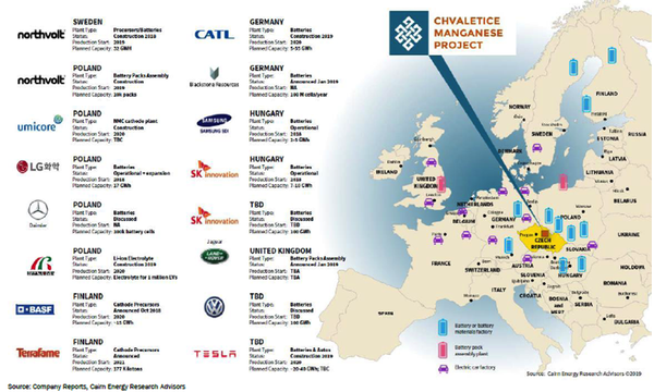 CMP is located in the hub of the European automotive and battery manufacturing region.