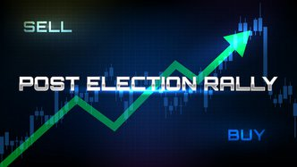 Markets remain calm as voting gets underway