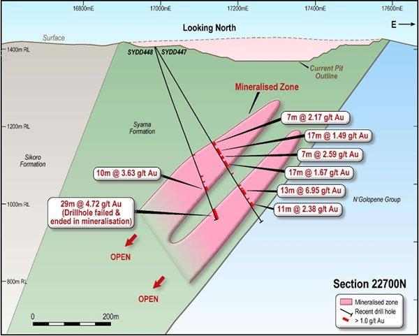 Nafolo prospect Resolute Mining