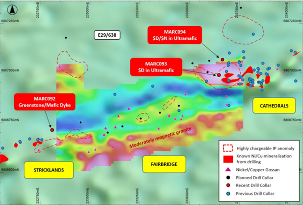 Sites where current drilling is taking place.