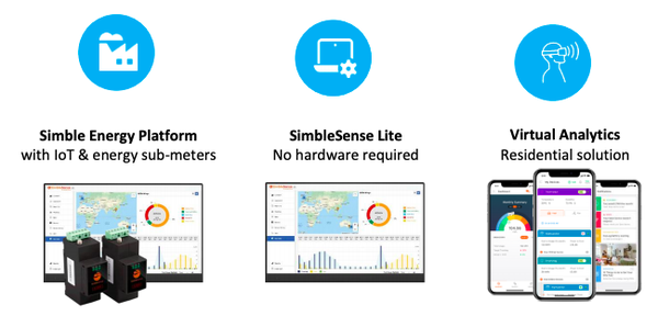 Overview of Simble's energy management & data analytics suites