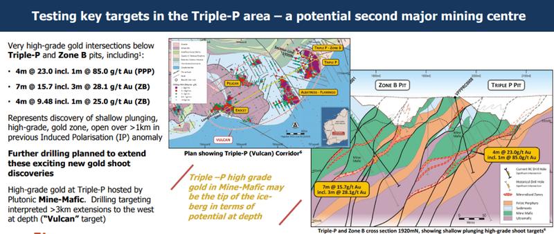 Key target areas.